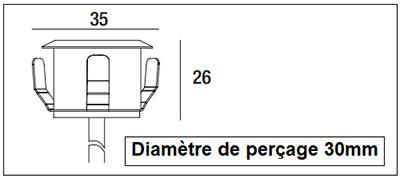 Dimensions IDTOLIGHT Monte Carlo rond