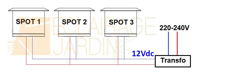Branchement spots 12V